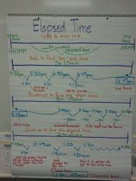 Elkins School District Time