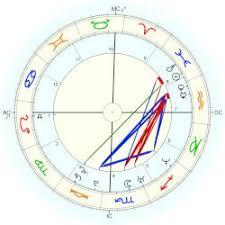 Kapoor Shahid Astro Databank
