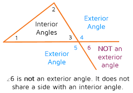 nonexle of an exterior angle this angle does not share a side with an interior