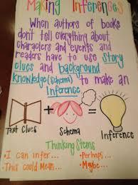 Rl 4 1 Anchor Chart Copy Of Rl Ri 4 1 Inferencing Lessons Tes Teach