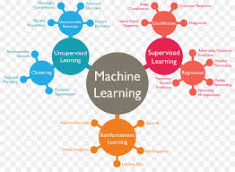Machine Learning Chart Png Machine Learning Deep Learning