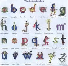Letterland Chart Letterland Kindergarten