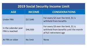 Social Security Income Limit 2019 Social Security Intelligence