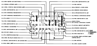 fuse box 91 suburban wiring diagram user fuse box 91 suburban wiring diagram 1991 chevrolet suburban fuse diagram wiring diagram load 91