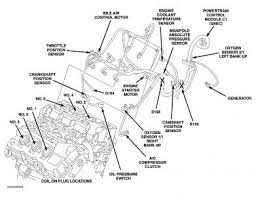 dodge stratus engine diagram dodge wiring diagrams
