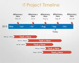 it project timeline free it project powerpoint timeline