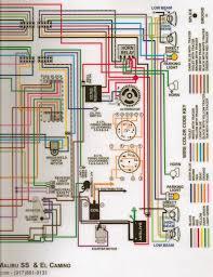 1969 chevelle wiring diagram free wire center \u2022 1972 Chevelle Wiring Diagram PDF 1969 chevelle gauge wiring chevelle tech wire center u2022 rh koloewrty co 1967 chevelle wiring diagram