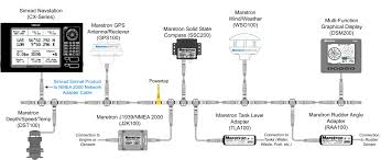 lowrance wiring diagram on lowrance images free download wiring Lowrance Elite 5 Hdi Wiring Diagram lowrance wiring diagram 2 lowrance power diagram bosch map sensor wiring diagram 4 wire networking wiring diagram for lowrance elite 5 hdi