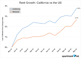 3 bedroom houses for rent in san diego county. 3 bedroom houses for rent in san diego county