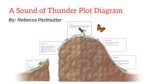 A Sound Of Thunder Plot Chart A Sound Of Thunder Plot Diagram By Rebecca P On Prezi