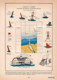 Lighthouse Symbol On A Chart Vintage 1940s Great Lakes Marine Chart Symbol Information