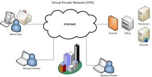 Tips on how to Setup A good VPN Server
