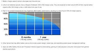 All You Need To Know About Laptop Batteries Tech Mi