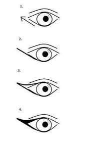 eye shape chart eye shape chart awesome cat eye tutorial how to apply the look for
