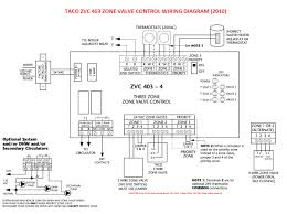 zone valve wiring installation & instructions guide to heating honeywell 4 wire zone valve wiring diagram taci zvc493 wiring diagram click to enlarge at inspectapedia com individual hydronic heating zone valve