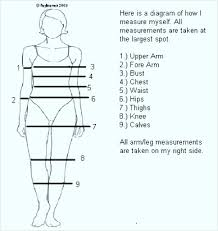 Weight And Measure Chart Body Weight Measurements Chart Body Measurement Body Fat And
