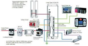 scon cb series controller