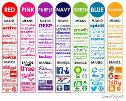 color meanings psychology - Google Search | Life Key | Pinterest | Color  meanings, Psychology and Google search