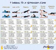 4 Weeks To A Stronger Core Fairburn It Off