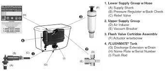 Sloan Flushmate Troubleshooting Guide Flushmaterepairparts Com