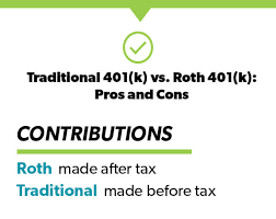 401 K Vs Roth 401 K Which One Is Better Daveramsey Com