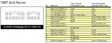 wiring diagram for radio ih8mud forum here are the toyota radio wiring diragrams hope this helps