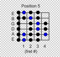 Bluegrass Music Scale Guitar Mandolin Png Clipart Angle