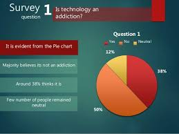 Sociology Impact Of Technology On Society
