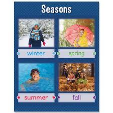Chart On Winter Season Seasons Chart