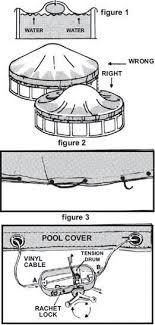 17 best ideas about pool cleaning supplies pool toy winter pool cover installation for above ground pools howto