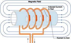 Pwht Chart Pdf Welding Chromium Molybdenum Steel Pipe For Power Plants