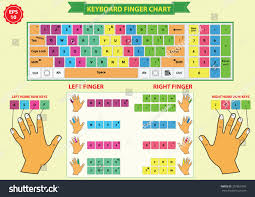 Keyboard Finger Position Chart Keyboard Finger Chart Left Right Finger Royalty Free Stock