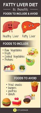 Chronic Liver Disease Diet Chart Evidence Based Fatty Liver Diet Diet Plan And Foods To Eat