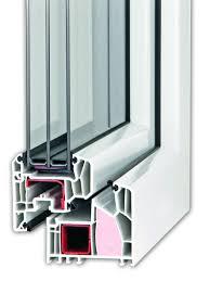 Fenster 2 Fach Oder 3 Fach Verglasung Altbau Haus Ideen