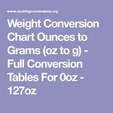 Weight Conversion Chart Ounces To Grams Oz To G Full