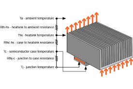 Heatsink Comparison Chart Heat Sink Calculator Electrical Engineering Electronics