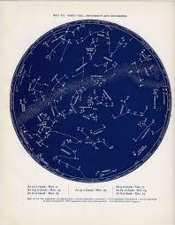 Star Chart For November 1887 November December Star Map Original Antique Celestial