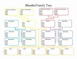 Sample Family Tree Chart Capriartfilmfestival