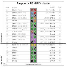 Raspberry Gpio Learn Sparkfun Com
