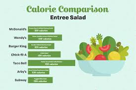 Subway Menu Calories Chart 40 You Will Love Subway Restaurant Calorie Chart