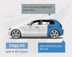 gap insurance quotes raipurnews