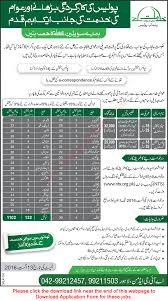 punjab police station assistant jobs nts application punjab police station assistant jobs 2016 nts application form latest new