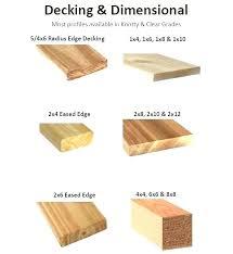 cedar dimensional lumber. Simple Dimensional Cedar Dimensional Lumber Western Red Decking Chip White Inside