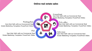 Powerpoint Real Estate Templates Commercial Real Estate Powerpoint Temp