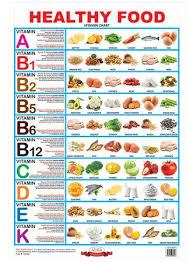Vitamin B1 Food Chart Image Result For B1 Food Chart Food Food Charts Clean