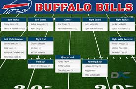 Buffalo Bills Depth Chart 2016 Bills Depth Chart
