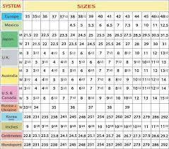 Ski Boot Size Chart Youth Kids Ski Boot Size Chart Beautiful Shoe Size Conversion