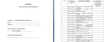 Отчёт о прохождении практики по бухгалтерскому учету анализу и  Отчёт о прохождении практики по бухгалтерскому учету анализу и аудиту ООО Триада