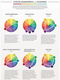 An easy to read diagram of different colour combinations and relationships.  - Another brilliant diagram