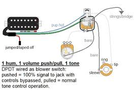 guitar blower switch wiring diagram google haku vital stuff i guitar blower switch wiring diagram google haku